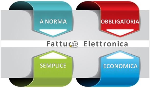 Cambiamenti fatturazione elettronica in Italia